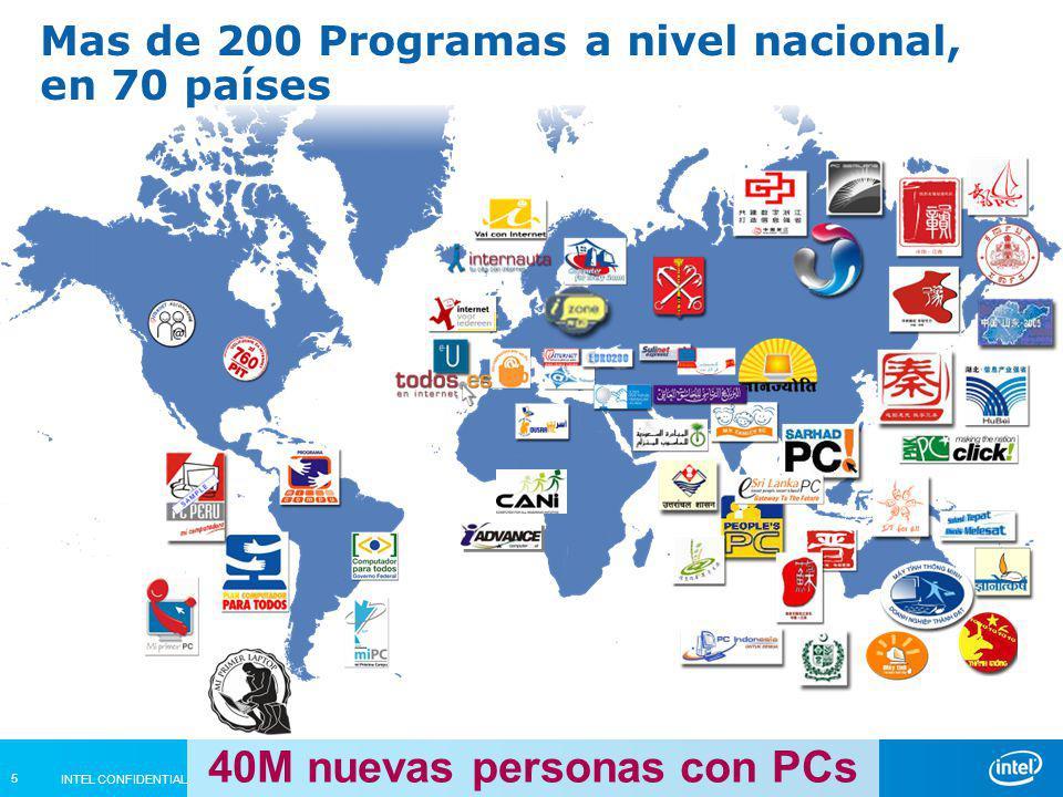 INTEL CONFIDENTIAL 5 Mas de 200 Programas a nivel nacional, en 70 países 40M nuevas personas con PCs