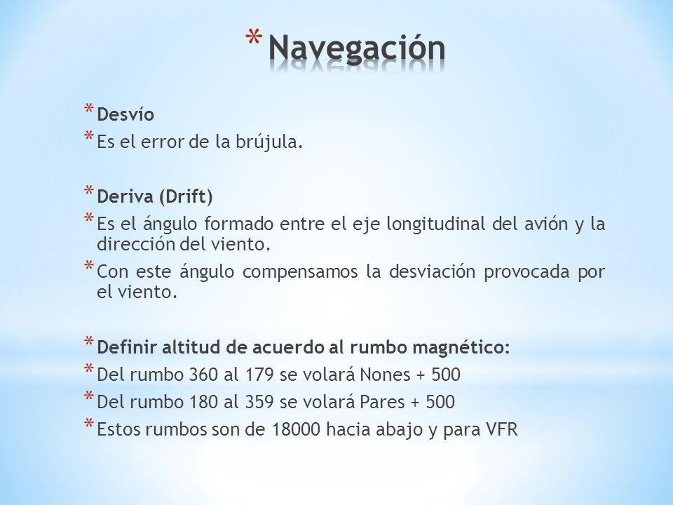 * Triangulo de viento (Wind Correction Angle) * Ejemplo: