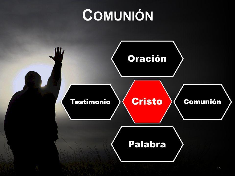 C OMUNIÓN Cristo Oración Testimonio Comunión Palabra 15