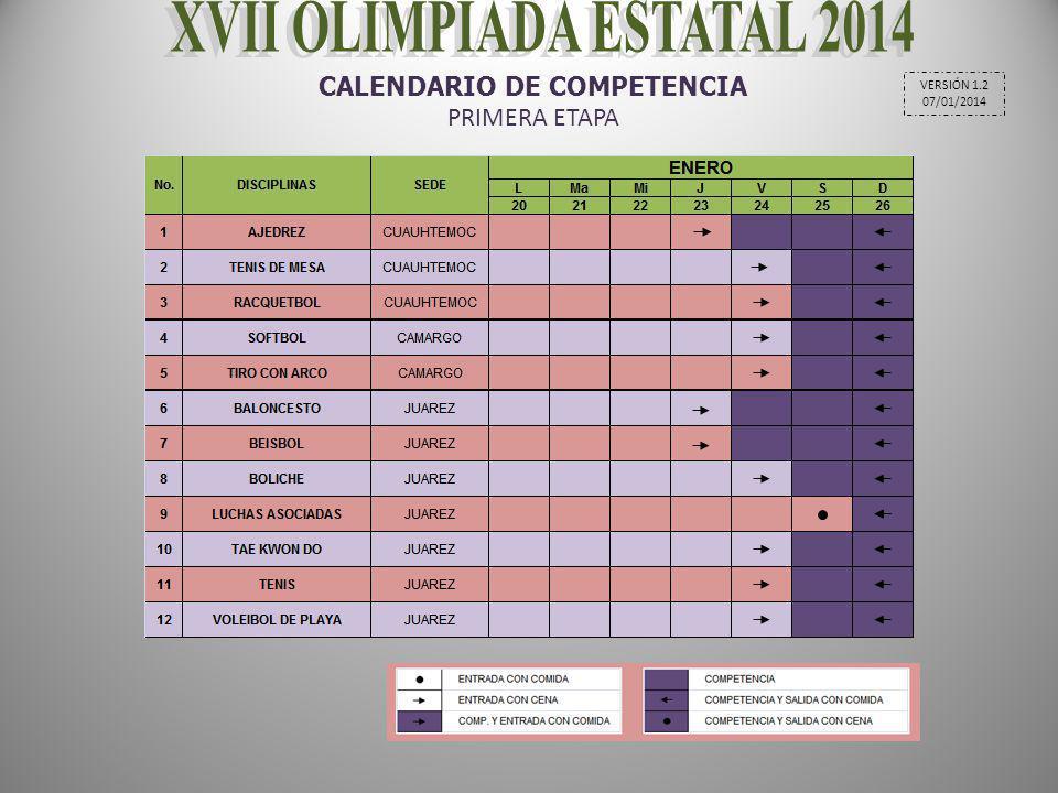 CALENDARIO DE COMPETENCIA PRIMERA ETAPA VERSIÓN 1.2 07/01/2014