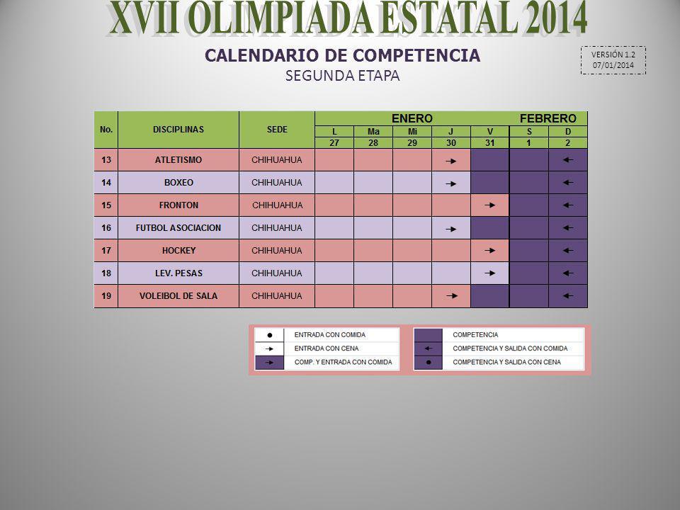 CALENDARIO DE COMPETENCIA SEGUNDA ETAPA VERSIÓN 1.2 07/01/2014