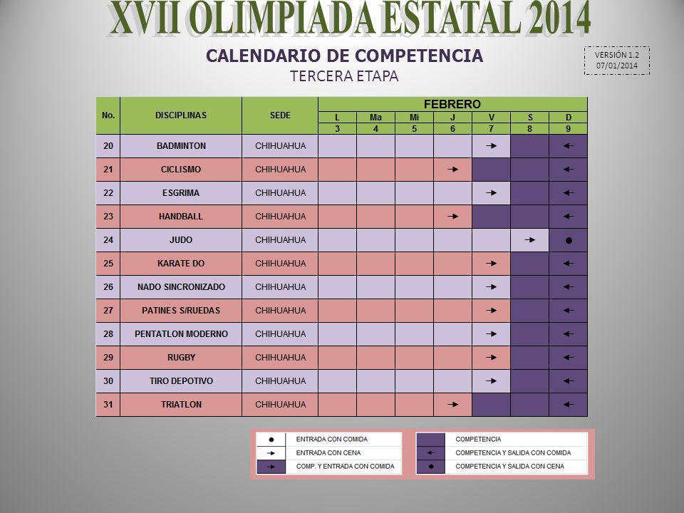 CALENDARIO DE COMPETENCIA TERCERA ETAPA VERSIÓN 1.2 07/01/2014