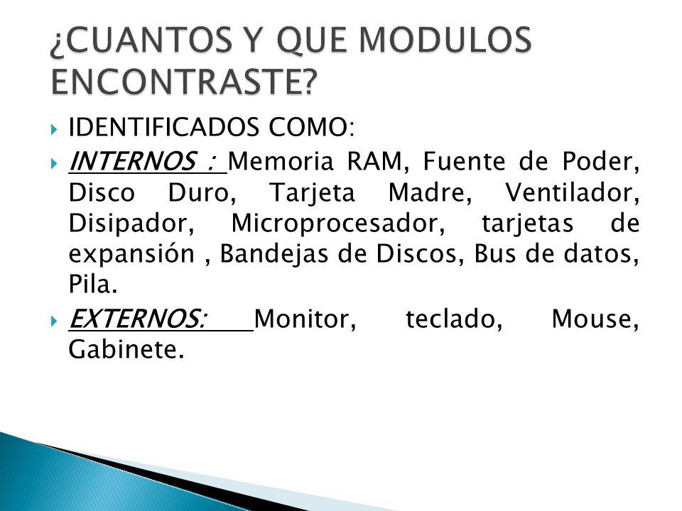 IDENTIFICADOS COMO: INTERNOS : Memoria RAM, Fuente de Poder, Disco Duro, Tarjeta Madre, Ventilador, Disipador, Microprocesador, tarjetas de expansión,