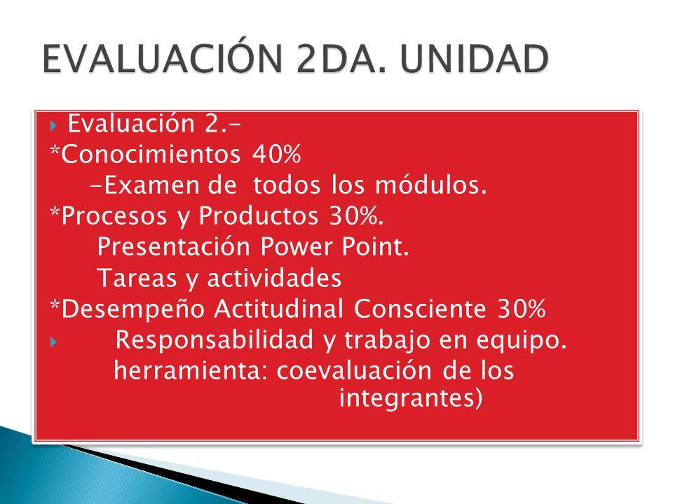 Evaluación 2.- *Conocimientos 40% -Examen de todos los módulos. *Procesos y Productos 30%. Presentación Power Point. Tareas y actividades *Desempeño A