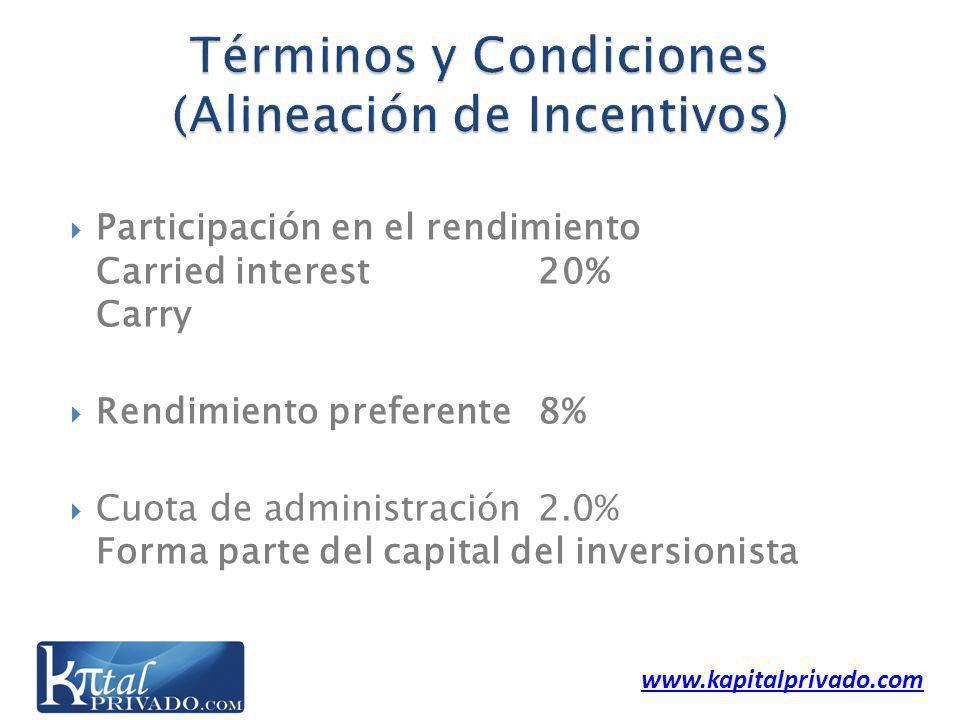 www.kapitalprivado.com Participación en el rendimiento Carried interest20% Carry Rendimiento preferente8% Cuota de administración2.0% Forma parte del capital del inversionista