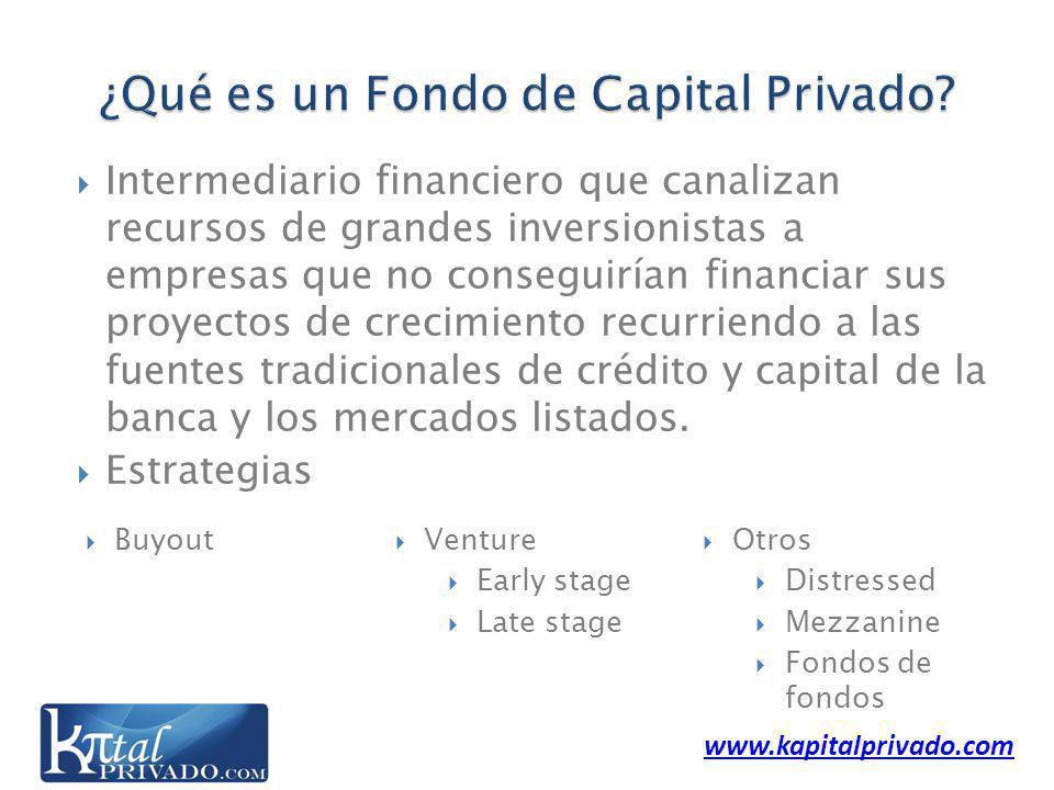 www.kapitalprivado.com Intermediario financiero que canalizan recursos de grandes inversionistas a empresas que no conseguirían financiar sus proyectos de crecimiento recurriendo a las fuentes tradicionales de crédito y capital de la banca y los mercados listados.