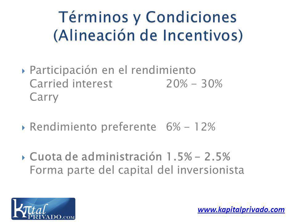 www.kapitalprivado.com Participación en el rendimiento Carried interest20% - 30% Carry Rendimiento preferente6% - 12% Cuota de administración1.5% - 2.5% Forma parte del capital del inversionista