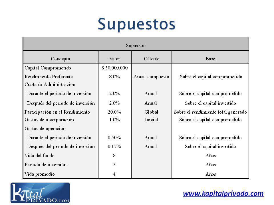 www.kapitalprivado.com