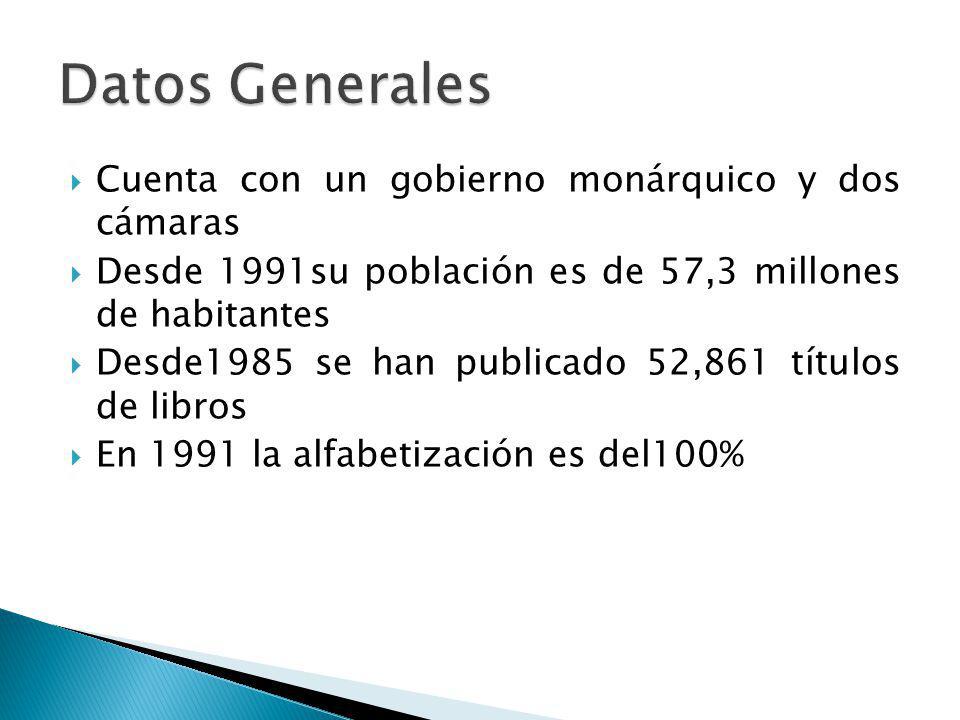 Cuenta con un gobierno monárquico y dos cámaras Desde 1991su población es de 57,3 millones de habitantes Desde1985 se han publicado 52,861 títulos de libros En 1991 la alfabetización es del100%