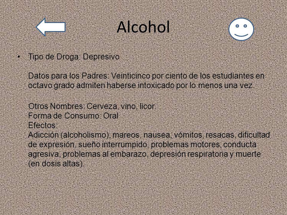 Alcohol Tipo de Droga: Depresivo Datos para los Padres: Veinticinco por ciento de los estudiantes en octavo grado admiten haberse intoxicado por lo me