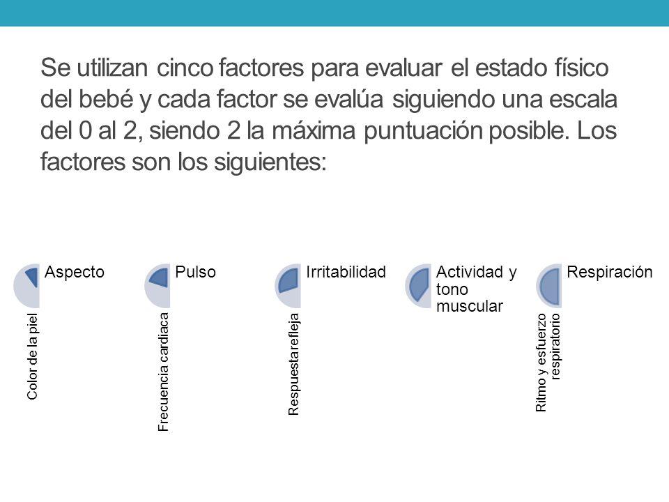 Se utilizan cinco factores para evaluar el estado físico del bebé y cada factor se evalúa siguiendo una escala del 0 al 2, siendo 2 la máxima puntuación posible.