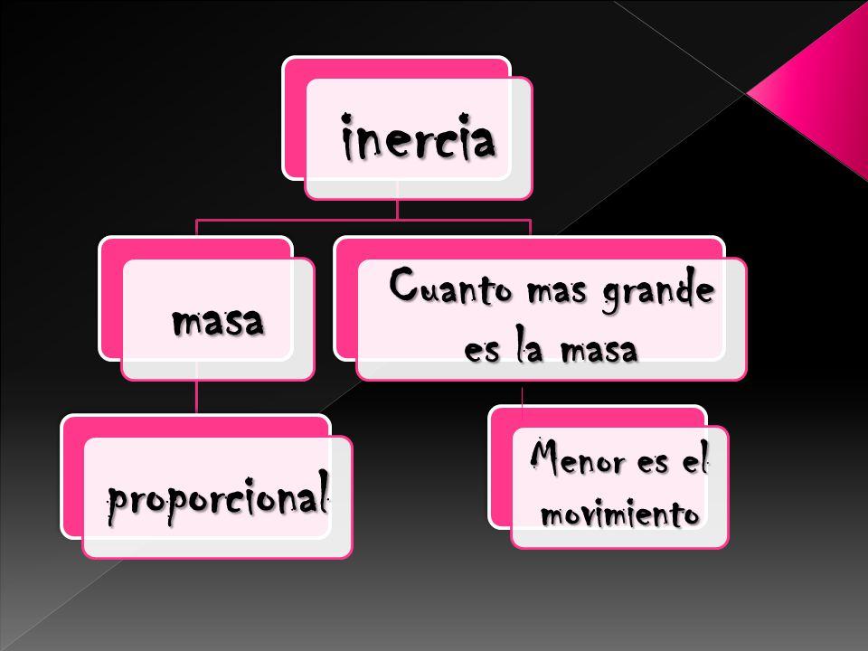 inercia masa proporcional Cuanto mas grande es la masa Menor es el movimiento