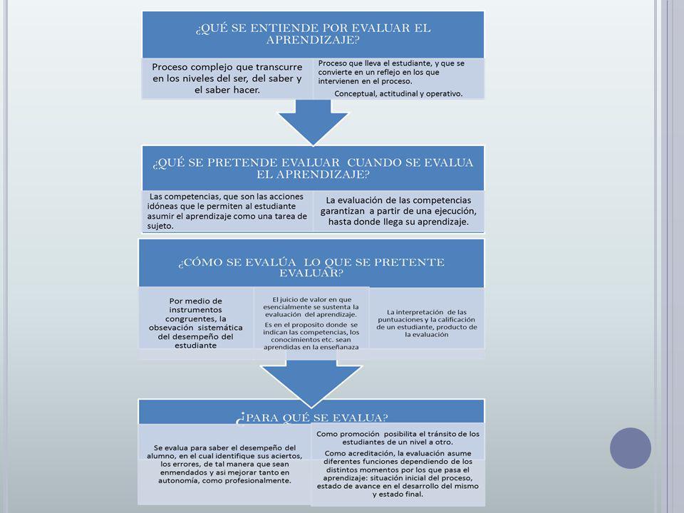 EL MAESTRO VIRTUAL Características del maestro en el modelo Educ.