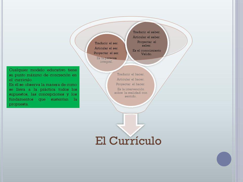 El Currículo Traducir el hacer. Articular el hacer. Proyectar el hacer. Es la intervención sobre la realidad con sentido. Traducir el ser. Articular e
