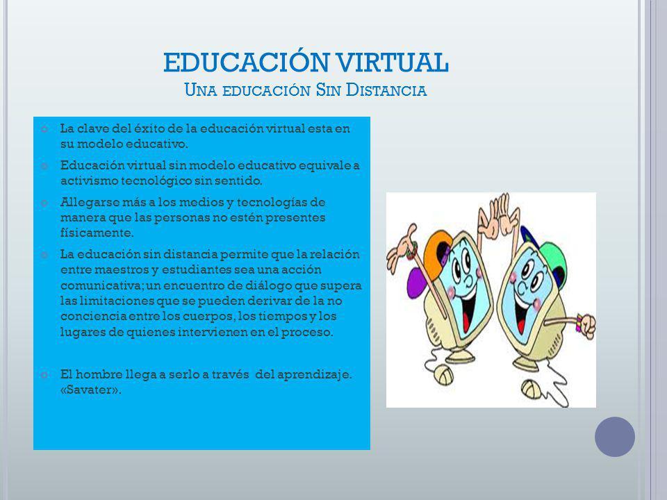 EDUCACIÓN VIRTUAL U NA EDUCACIÓN S IN D ISTANCIA La clave del éxito de la educación virtual esta en su modelo educativo. Educación virtual sin modelo