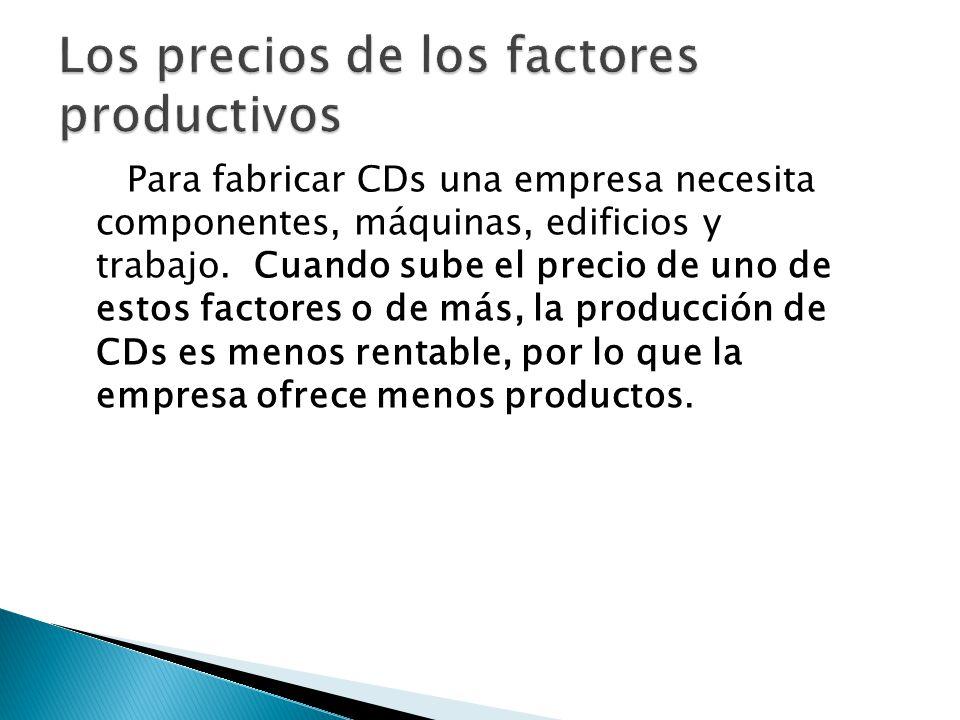 Para fabricar CDs una empresa necesita componentes, máquinas, edificios y trabajo. Cuando sube el precio de uno de estos factores o de más, la producc
