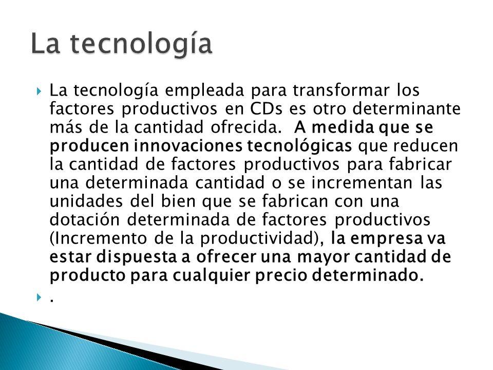 La tecnología empleada para transformar los factores productivos en CDs es otro determinante más de la cantidad ofrecida.