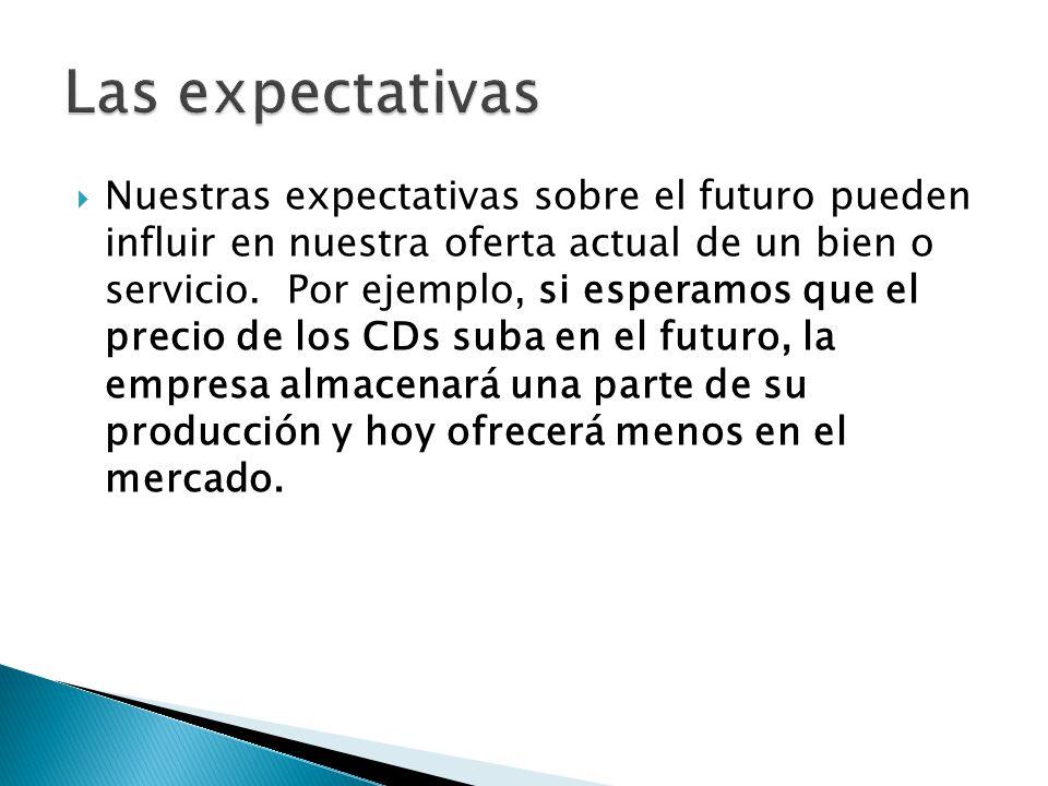 Nuestras expectativas sobre el futuro pueden influir en nuestra oferta actual de un bien o servicio. Por ejemplo, si esperamos que el precio de los CD