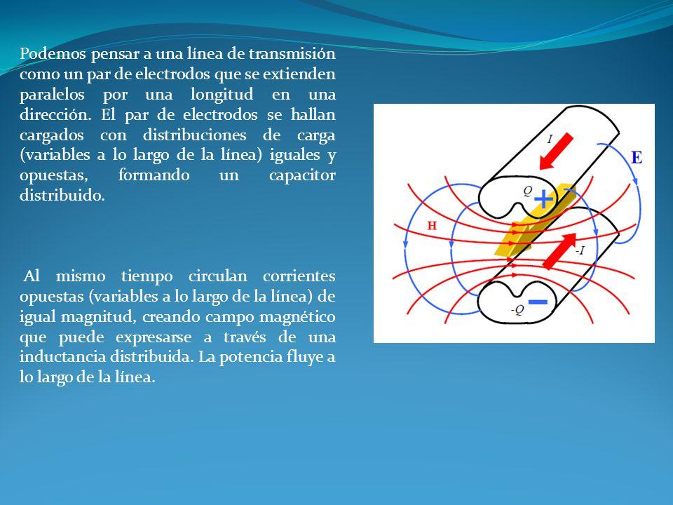 Podemos pensar a una línea de transmisión como un par de electrodos que se extienden paralelos por una longitud en una dirección. El par de electrodos