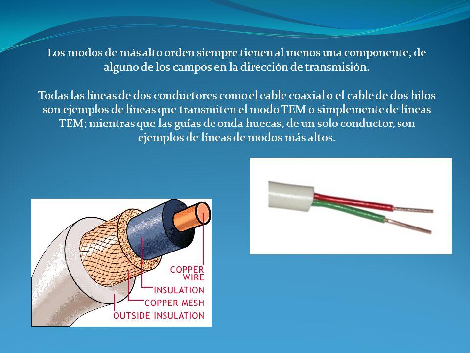 En resumen: 1) Línea modo TEM.- E y H son totalmente transversales a la dirección de transmisión.