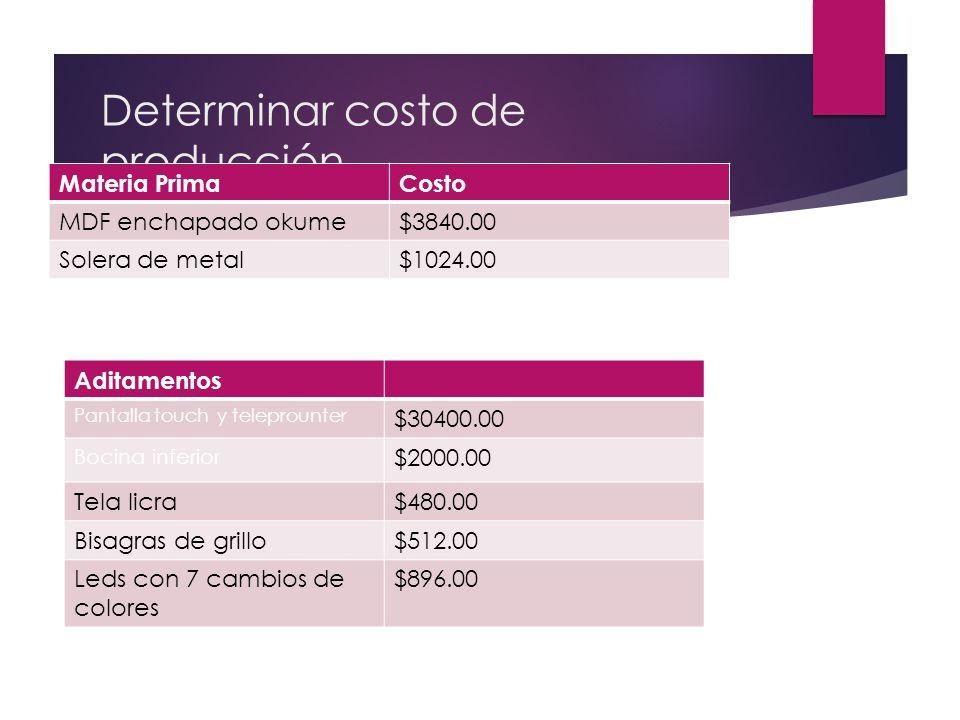 Producción/ Mano de obraCostos Soldadura de microalambre $160.00 Rolado$40.00 Corte en Router$1360.00 Costura$80.00 Acabado de metal: Fondo y laca.