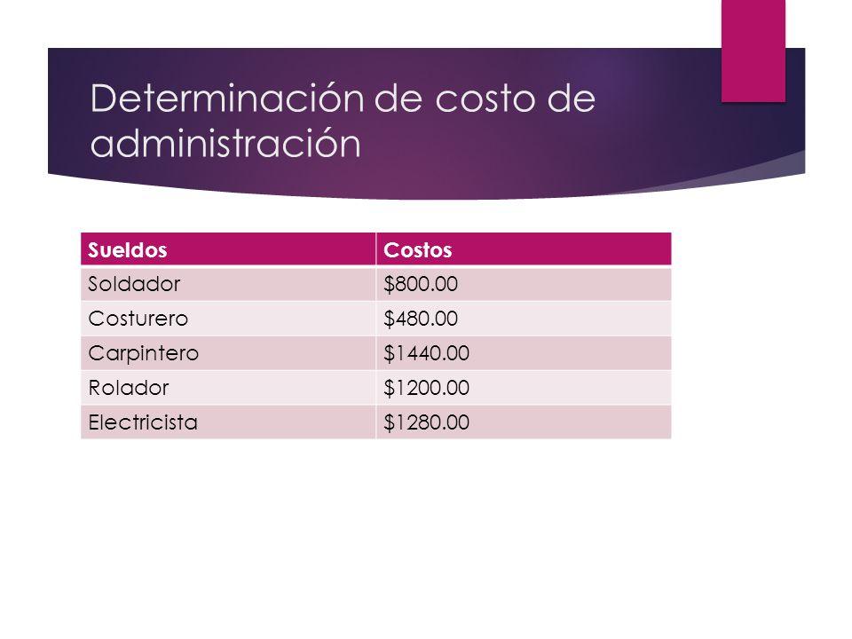 Determinación de costo de administración SueldosCostos Soldador$800.00 Costurero$480.00 Carpintero$1440.00 Rolador$1200.00 Electricista$1280.00 Total: $5 200.00