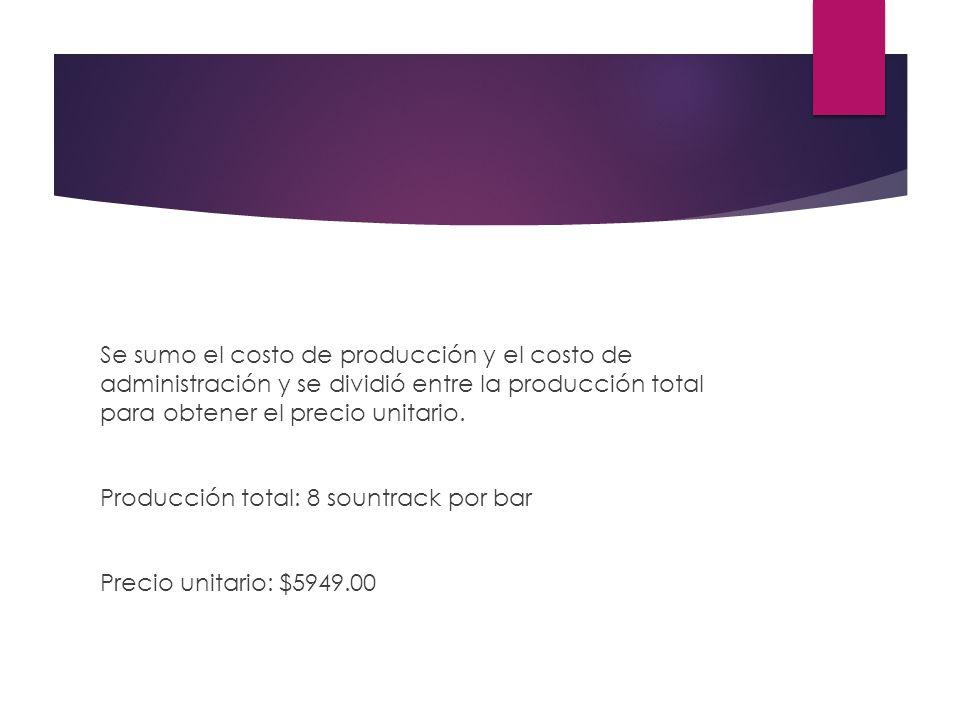 Relación de competencia directa Competencia: Rockola:$17000.00 Karaoke:$6300.00 Periqueras: Desde$1300.00 hasta $2800.00