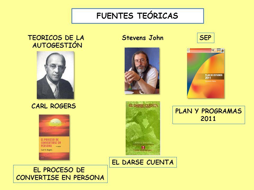 CARL ROGERS TEORICOS DE LA AUTOGESTIÓN EL PROCESO DE CONVERTISE EN PERSONA Stevens John EL DARSE CUENTA FUENTES TEÓRICAS PLAN Y PROGRAMAS 2011 SEP