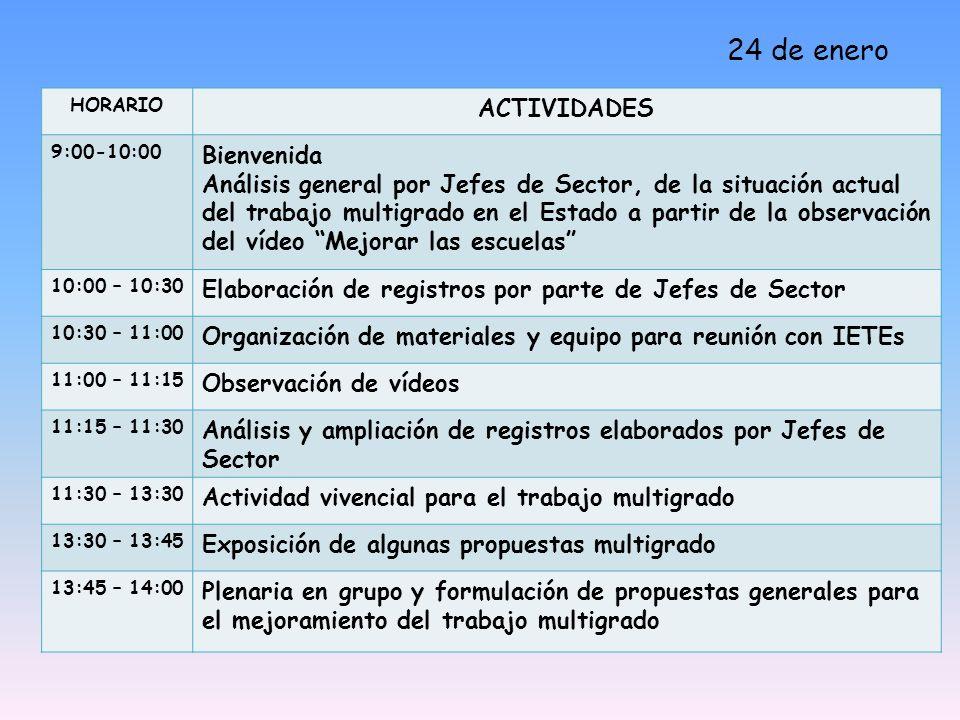 24 de enero HORARIO ACTIVIDADES 9:00-10:00 Bienvenida Análisis general por Jefes de Sector, de la situación actual del trabajo multigrado en el Estado a partir de la observación del vídeo Mejorar las escuelas 10:00 – 10:30 Elaboración de registros por parte de Jefes de Sector 10:30 – 11:00 Organización de materiales y equipo para reunión con IETEs 11:00 – 11:15 Observación de vídeos 11:15 – 11:30 Análisis y ampliación de registros elaborados por Jefes de Sector 11:30 – 13:30 Actividad vivencial para el trabajo multigrado 13:30 – 13:45 Exposición de algunas propuestas multigrado 13:45 – 14:00 Plenaria en grupo y formulación de propuestas generales para el mejoramiento del trabajo multigrado