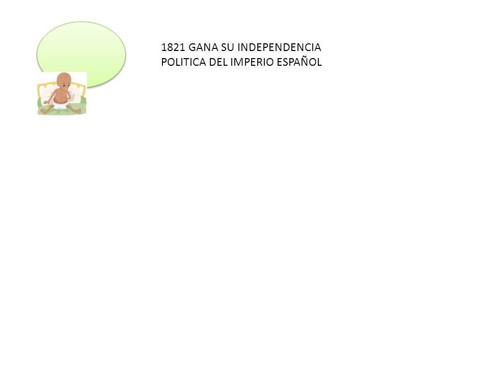 1821 GANA SU INDEPENDENCIA POLITICA DEL IMPERIO ESPAÑOL