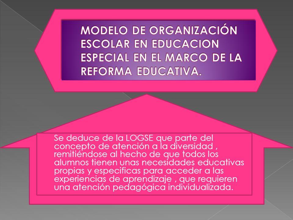 Estos hacen referencia al modelo del Real Decreto 696/1995 de 28 de abril, de ordenación de la educación especial de los alumnos con NEE.