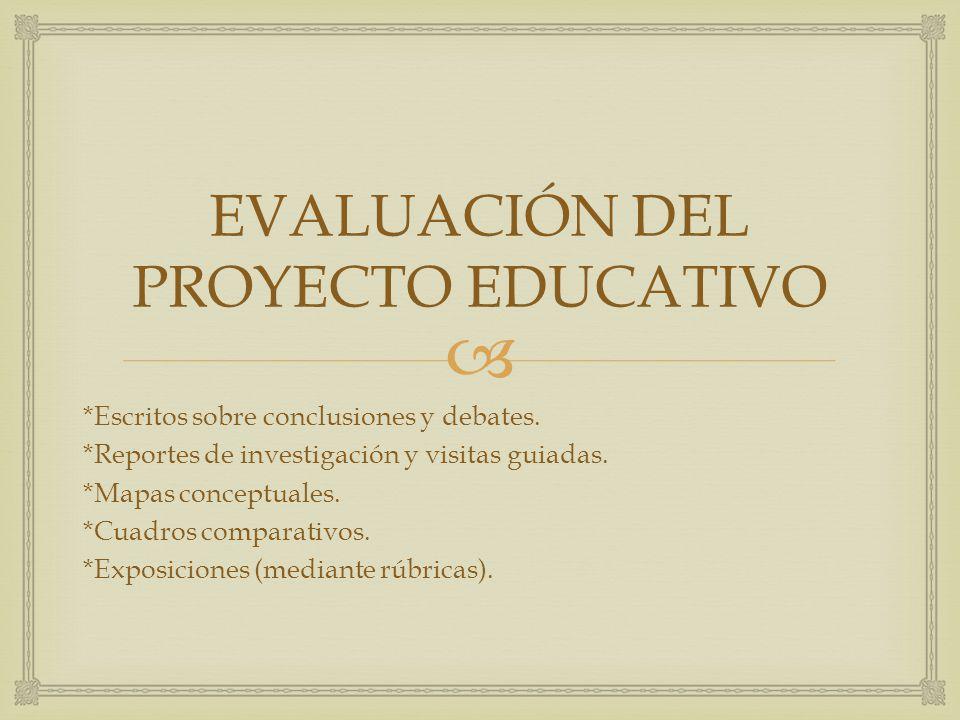 EVALUACIÓN DEL PROYECTO EDUCATIVO *Escritos sobre conclusiones y debates. *Reportes de investigación y visitas guiadas. *Mapas conceptuales. *Cuadros
