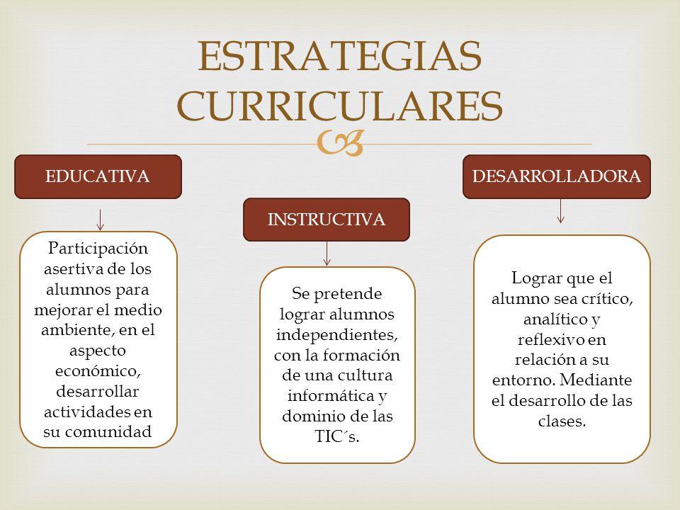 ESTRATEGIAS CURRICULARES EDUCATIVA INSTRUCTIVA DESARROLLADORA Participación asertiva de los alumnos para mejorar el medio ambiente, en el aspecto econ