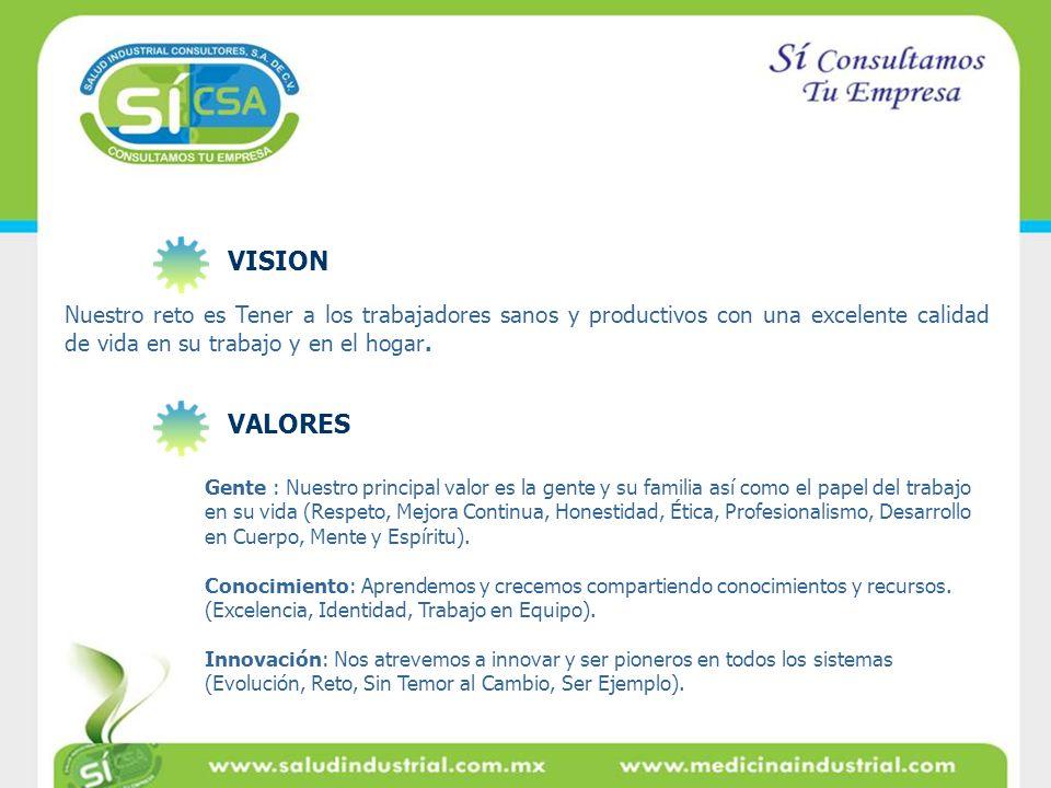 Los Coordinadores y el Equipo Guía de SICSA (Salud Industrial Consultores) son Médicos Titulados con Especialidad en Medicina del Trabajo, Certificados por el Consejo Mexicano de la Salud Ocupacional, American Collage of Ocupational and Environmental Medicine.