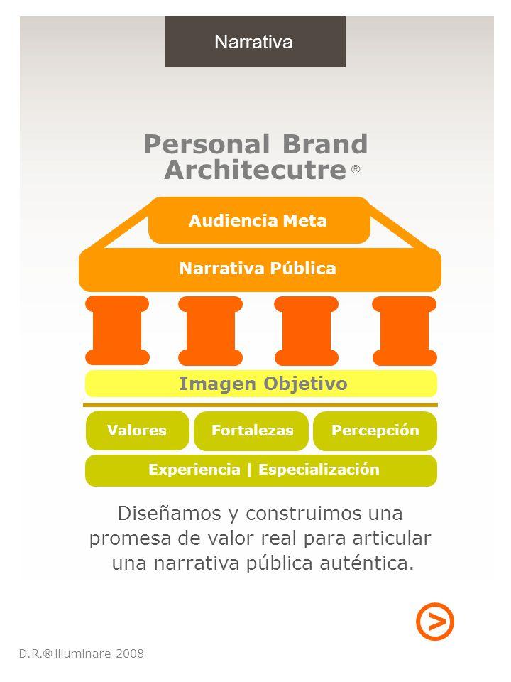 Diseñamos y construimos una promesa de valor real para articular una narrativa pública auténtica.