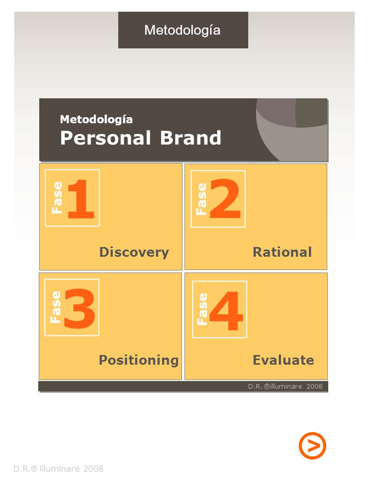 Discovery Fase 1 3 Positioning Fase 4 Evaluate 2 Fase Rational D.R. illuminare 2008 ® > Metodología Personal Brand D.R. illuminare 2008 ®