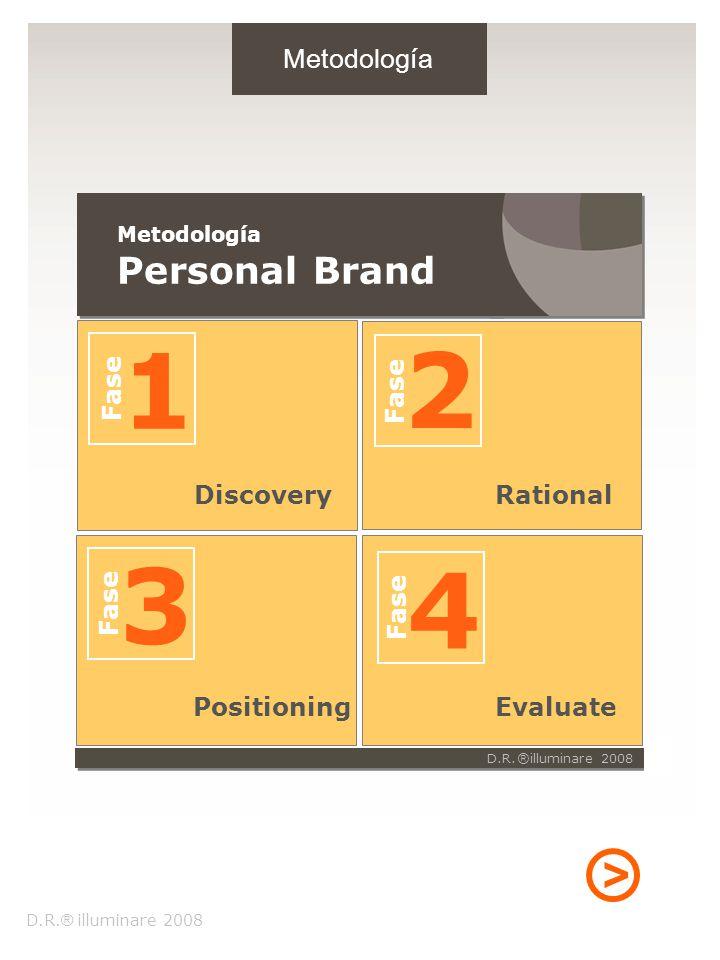 Diagnóstico: Identifica tus fortalezas Propósito Rumbo claro con sentido Valores Principios que rigen tu vida Relevancia Trayectoria y experiencia Percepción Atributos personales Fase 1 Discovery Total Feedback es un novedoso sistema que evalúa objetivamente tu Personal Brand.