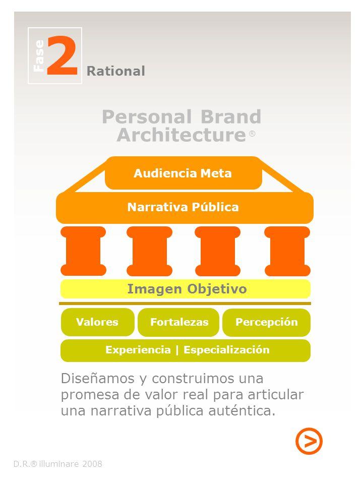 Diseñamos y construimos una promesa de valor real para articular una narrativa pública auténtica. 2 Fase Rational Imagen Objetivo Narrativa Pública Pe