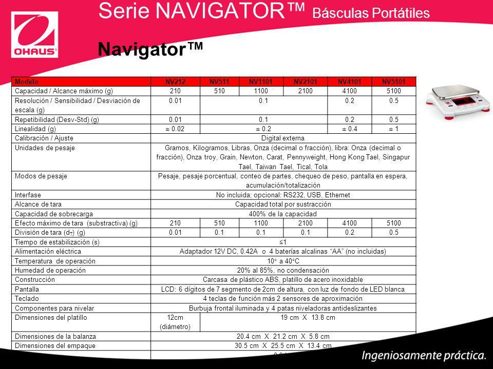 Modelo NVL511/1NVL1101/1NVL2101/1NVL5101/1NVL10000/1NVL20000/1 Capacidad / Alcance máximo (g)5101100210051001000020000 Resolución / Sensibilidad / Desviación de escala (g) 0.10.51 Repetibilidad (Desv-Std) (g)0.10.51 Linealidad (g) ± 0.2± 1± 2 Calibración / AjusteDigital externa Unidades de pesaje Gramos, Kilogramos, Libras, Onza (decimal o fracción), libra : Onza (decimal o fracción), Onza troy, Grain, Newton, Carat, Pennyweight, Hong Kong Tael, Singapur Tael, Taiwan Tael, Tical, Tola Modos de pesaje Pesaje, pesaje porcentual, conteo de partes, chequeo de peso, pantalla en espera, acumulación/totalización InterfaseNo incluida; opcional: RS232, USB, Ethernet Alcance de taraCapacidad total por sustracción Capacidad de sobrecarga400% de la capacidad Efecto máximo de tara (substractiva) (g)5101100210051001000020000 División de tara (d T ) (g)0.1 0.511 Tiempo de estabilización (s)1 Alimentación eléctrica Adaptador 12V DC, 0.42A, batería interna recargable plomo-acida 6V 1.2AH para 100 horas de operación o 4 baterías alcalinas C (no incluidas) Temperatura de operación 10° a 40°C Humedad de operación20% al 85%, no condensación ConstrucciónCarcasa de plástico ABS, platillo de acero inoxidable PantallaLCD: 6 dígitos de 7 segmento de 2cm de altura, con luz de fondo de LED blanca Teclado4 teclas de función más 2 sensores de aproximación Componentes para nivelarBurbuja frontal iluminada y 4 patas niveladoras antideslizantes Dimensiones del platillo19.4 cm X 20.3 cm Dimensiones de la balanza20.4 cm X 28.2 cm X 7.4 cm Dimensiones del empaque39 cm X 32.5 cm X 17 cm Peso neto1.5 kg Peso con empaque2.3 kg Navigator XL