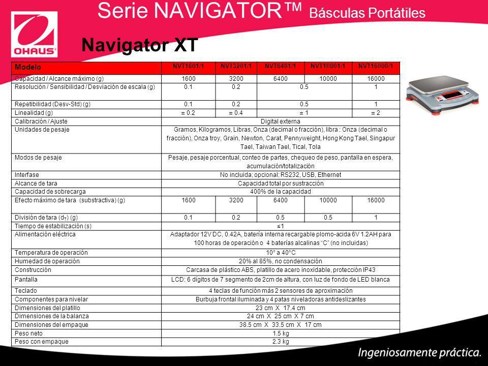 Serie NAVIGATOR Básculas Portátiles Modelo NVT1601/1NVT3201/1NVT6401/1NVT10001/1NVT16000/1 Capacidad / Alcance máximo (g)1600320064001000016000 Resolución / Sensibilidad / Desviación de escala (g)0.10.20.51 Repetibilidad (Desv-Std) (g)0.10.20.51 Linealidad (g) ± 0.2± 0.4± 1± 2 Calibración / AjusteDigital externa Unidades de pesaje Gramos, Kilogramos, Libras, Onza (decimal o fracción), libra : Onza (decimal o fracción), Onza troy, Grain, Newton, Carat, Pennyweight, Hong Kong Tael, Singapur Tael, Taiwan Tael, Tical, Tola Modos de pesaje Pesaje, pesaje porcentual, conteo de partes, chequeo de peso, pantalla en espera, acumulación/totalización InterfaseNo incluida; opcional: RS232, USB, Ethernet Alcance de taraCapacidad total por sustracción Capacidad de sobrecarga400% de la capacidad Efecto máximo de tara (substractiva) (g)1600320064001000016000 División de tara (d T ) (g)0.10.20.5 1 Tiempo de estabilización (s)1 Alimentación eléctrica Adaptador 12V DC, 0.42A, batería interna recargable plomo-acida 6V 1.2AH para 100 horas de operación o 4 baterías alcalinas C (no incluidas) Temperatura de operación 10° a 40°C Humedad de operación20% al 85%, no condensación ConstrucciónCarcasa de plástico ABS, platillo de acero inoxidable, protección IP43 PantallaLCD: 6 dígitos de 7 segmento de 2cm de altura, con luz de fondo de LED blanca Teclado4 teclas de función más 2 sensores de aproximación Componentes para nivelarBurbuja frontal iluminada y 4 patas niveladoras antideslizantes Dimensiones del platillo23 cm X 17.4 cm Dimensiones de la balanza24 cm X 25 cm X 7 cm Dimensiones del empaque38.5 cm X 33.5 cm X 17 cm Peso neto1.5 kg Peso con empaque2.3 kg Navigator XT