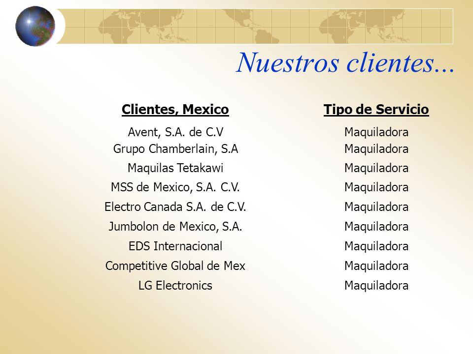 Nuestros clientes... Clientes, MexicoTipo de Servicio Avent, S.A. de C.V Grupo Chamberlain, S.A Maquiladora Maquilas TetakawiMaquiladora MSS de Mexico
