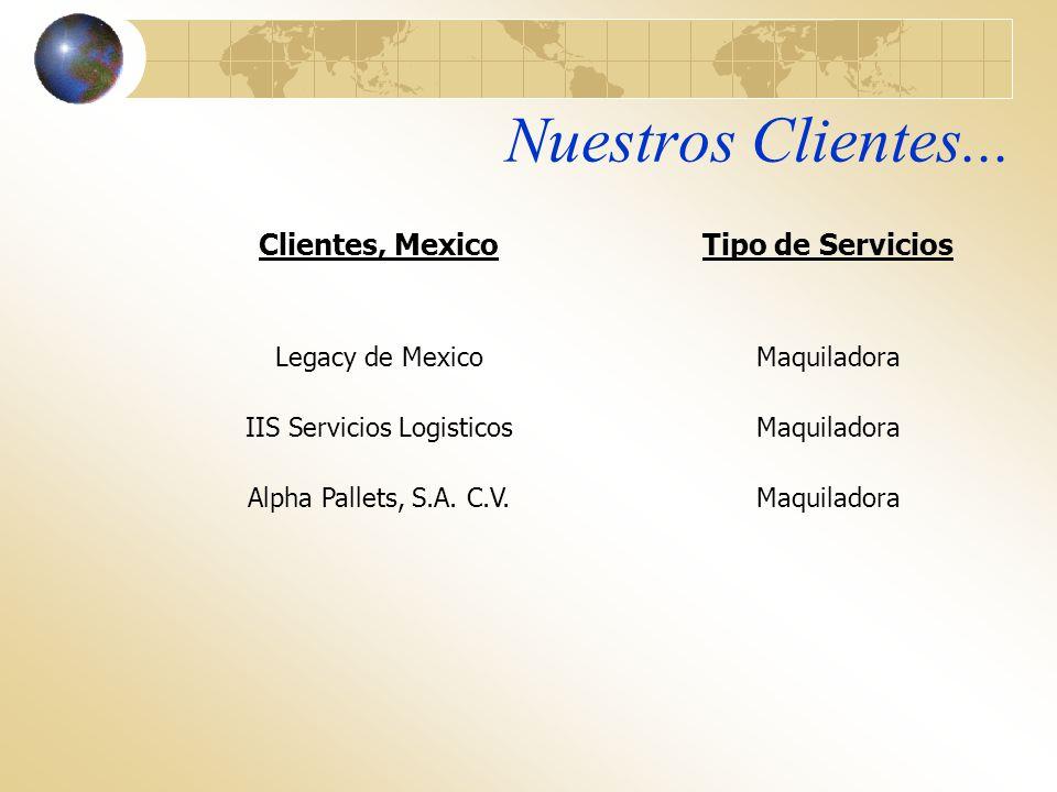 Nuestros Clientes... Clientes, MexicoTipo de Servicios Legacy de MexicoMaquiladora IIS Servicios LogisticosMaquiladora Alpha Pallets, S.A. C.V.Maquila