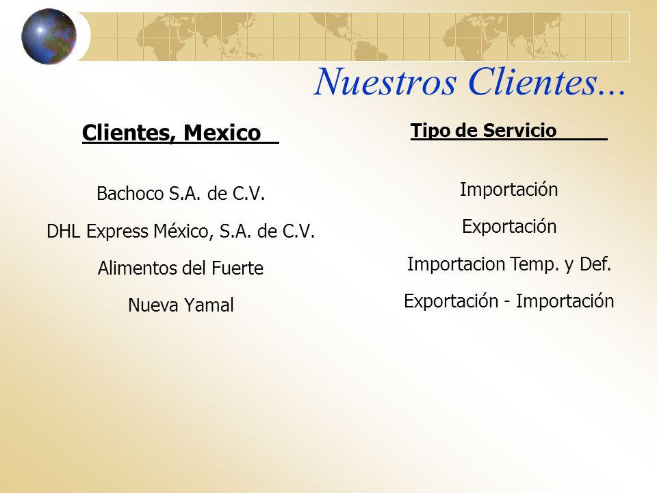 Nuestros Clientes... Clientes, Mexico Bachoco S.A. de C.V. DHL Express México, S.A. de C.V. Alimentos del Fuerte Nueva Yamal Tipo de Servicio Importac