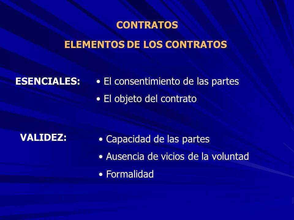 CONTRATOS ESENCIALES: VALIDEZ: El consentimiento de las partes El objeto del contrato Capacidad de las partes Ausencia de vicios de la voluntad Formal
