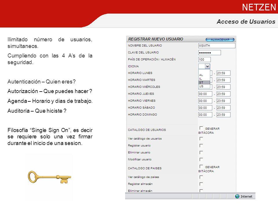 Acceso de Usuarios Ilimitado número de usuarios, simultaneos.