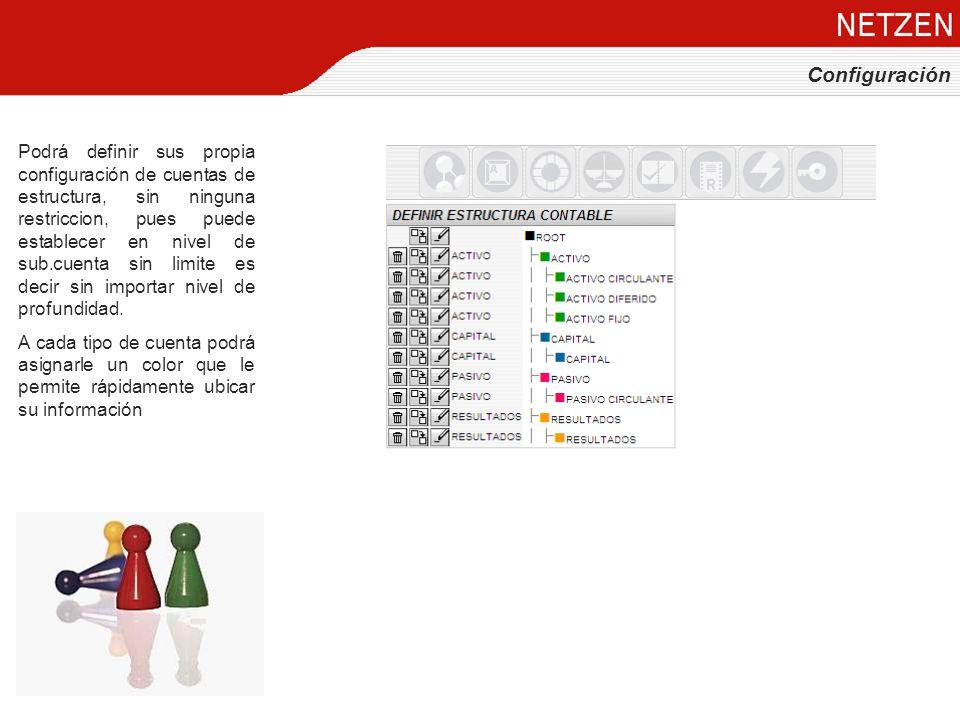 De manera similar las cuentas contables, no tienen limite en cuanto a nivel de detalle o sub.cuenta, Para cada nivel que conforma la cuenta contable puede ser de diferentes tamaños con un maximo de 255 caracteres por segmento.