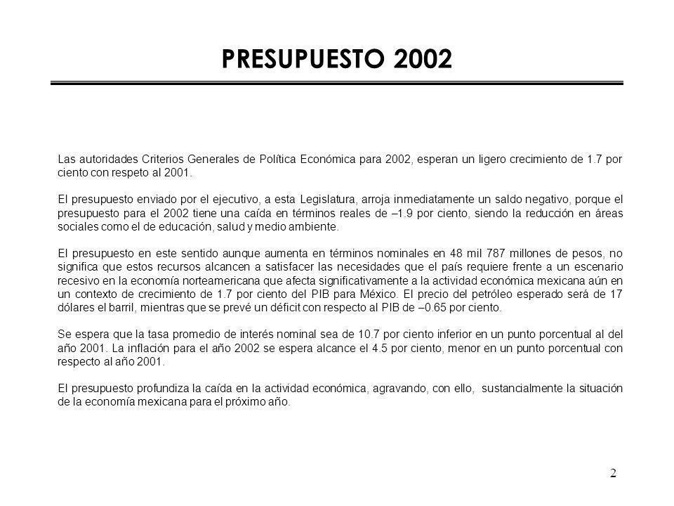 2 Las autoridades Criterios Generales de Política Económica para 2002, esperan un ligero crecimiento de 1.7 por ciento con respeto al 2001.