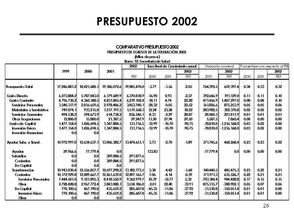 26 PRESUPUESTO 2002