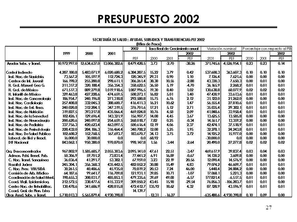 27 PRESUPUESTO 2002