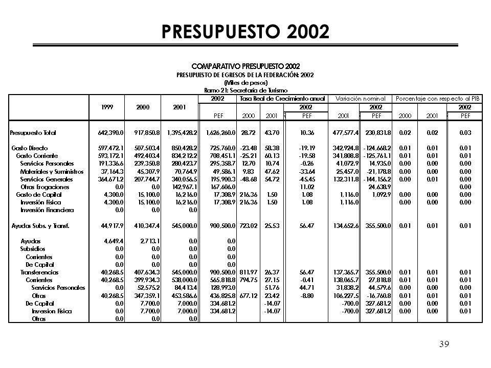 39 PRESUPUESTO 2002
